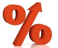 rente financial lease